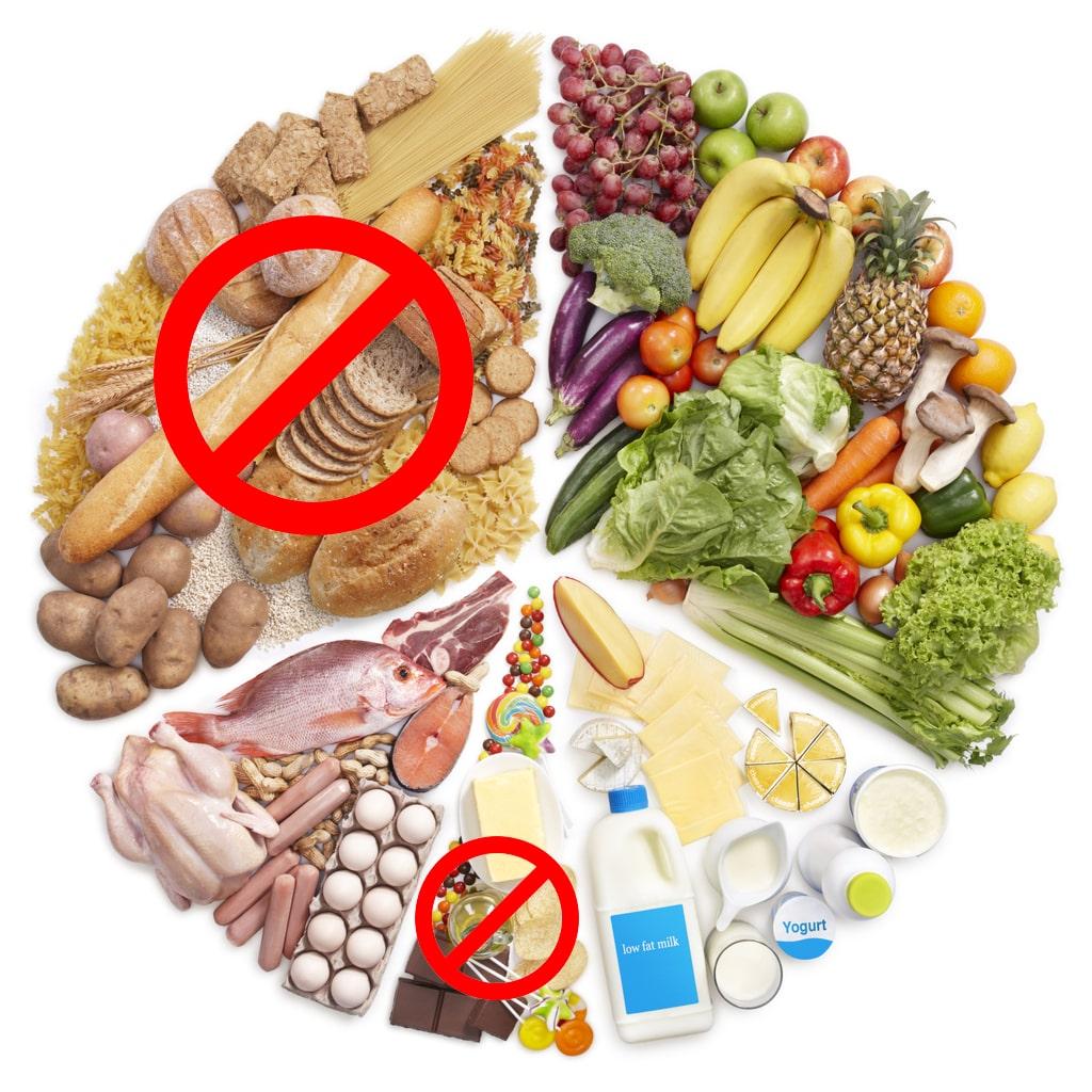 Ernährungsplan Bei Akne